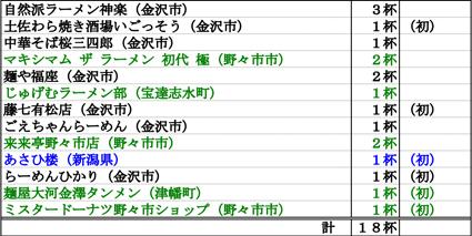 f:id:dreammiminabe53:20201101154212j:plain