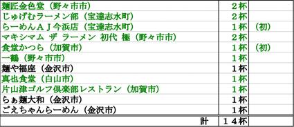 f:id:dreammiminabe53:20201203103408j:plain