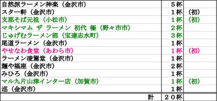 f:id:dreammiminabe53:20210101090610j:plain