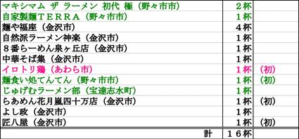 f:id:dreammiminabe53:20210201083849j:plain