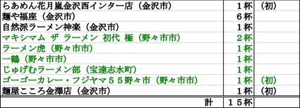 f:id:dreammiminabe53:20210301181920j:plain