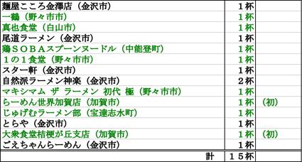 f:id:dreammiminabe53:20210510073725j:plain