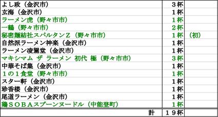 f:id:dreammiminabe53:20210802082936j:plain