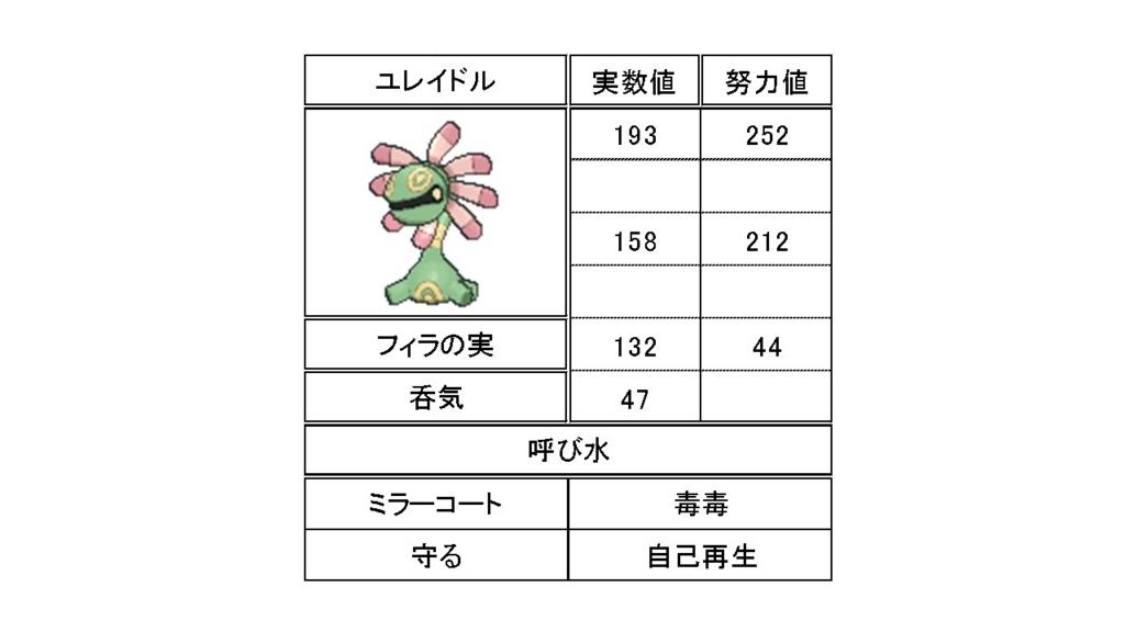 f:id:drina-hasunotsue:20180320090635j:plain