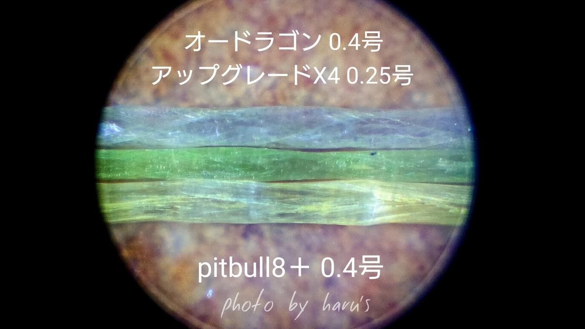 アップグレードX4 ピットブル8+ 比較