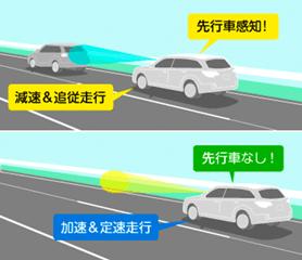 f:id:drivinghigh:20180523154916p:plain
