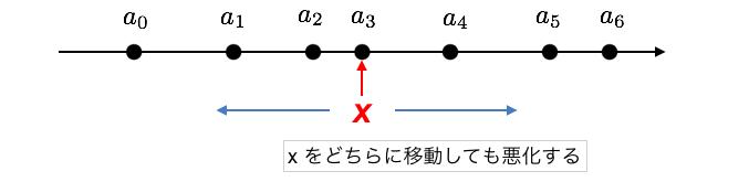 f:id:drken1215:20190615113735p:plain