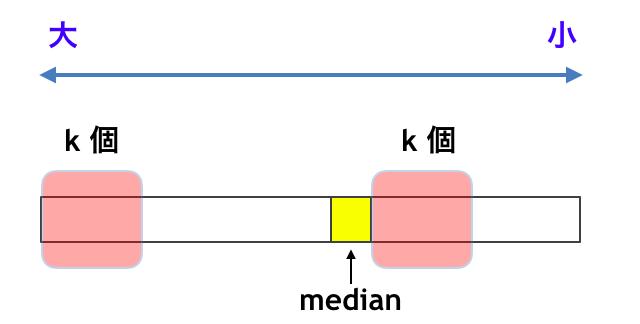f:id:drken1215:20200118005135p:plain