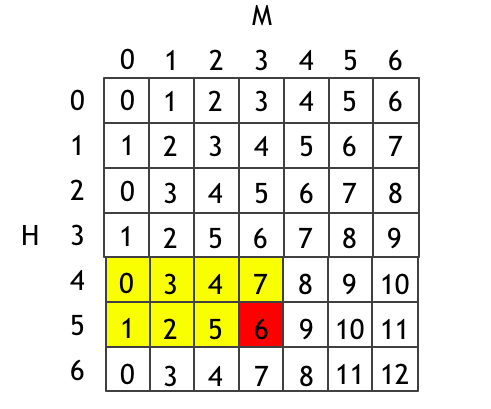 f:id:drken1215:20200229224959p:plain