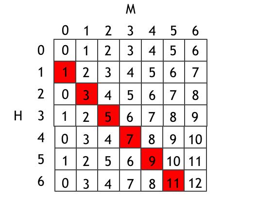 f:id:drken1215:20200229225342p:plain