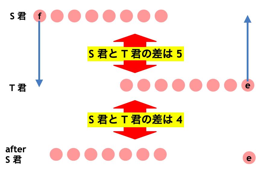 f:id:drken1215:20200430044152p:plain
