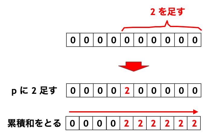 f:id:drken1215:20200516214459p:plain
