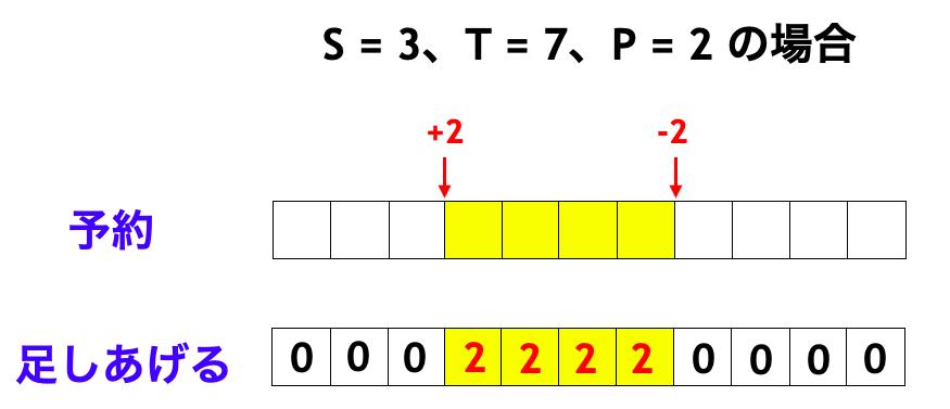 f:id:drken1215:20201115220730p:plain