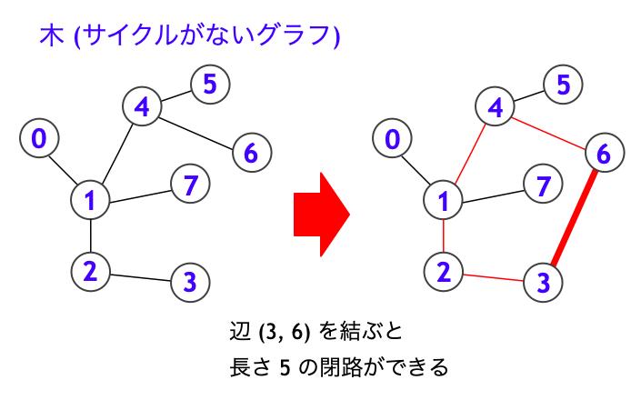 f:id:drken1215:20210619154232p:plain