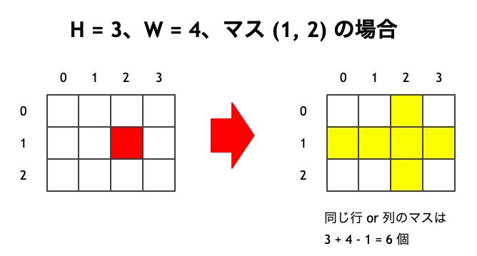 f:id:drken1215:20210725204959p:plain