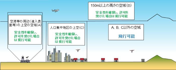 f:id:drone_skyfish:20170818233731j:plain