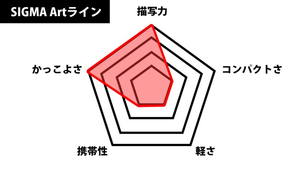 f:id:drone_skyfish:20180216144225j:plain