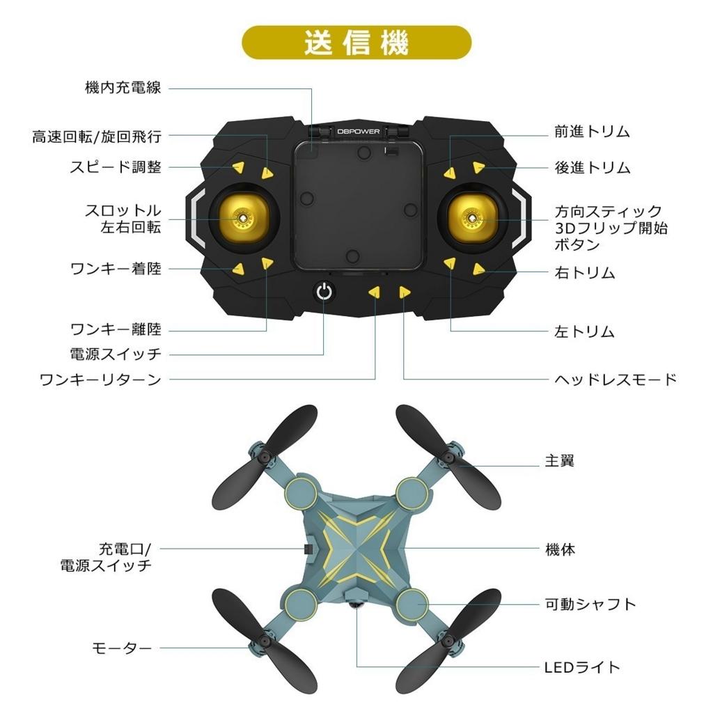 f:id:drone_skyfish:20180312122908j:plain