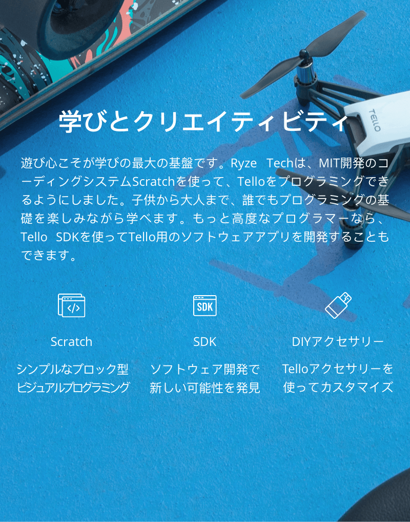 f:id:drone_skyfish:20180408102236p:plain
