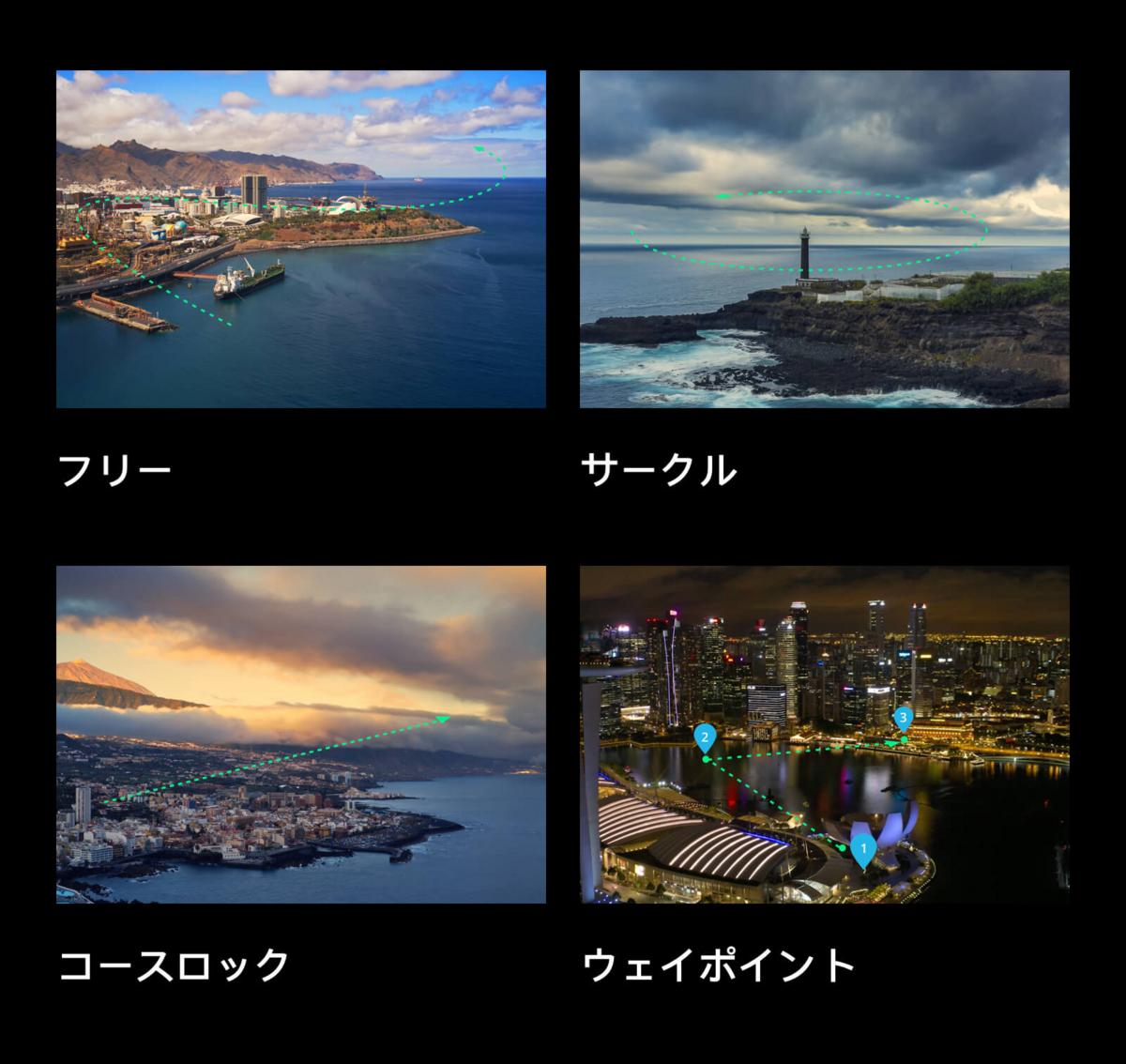 f:id:drone_skyfish:20180824121830j:plain