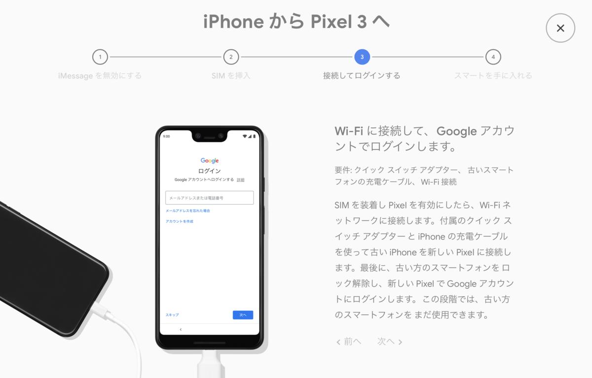 iPhoneからPixel3への移行