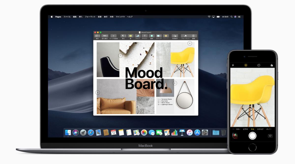iPhoneとMacの連携