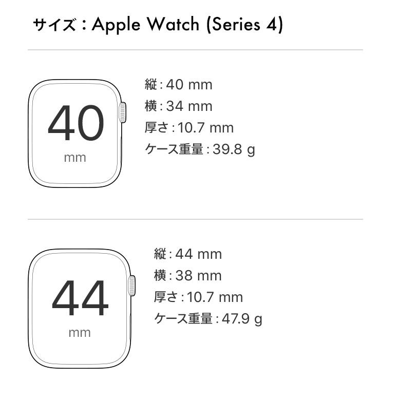 アップルウォッチサイズ