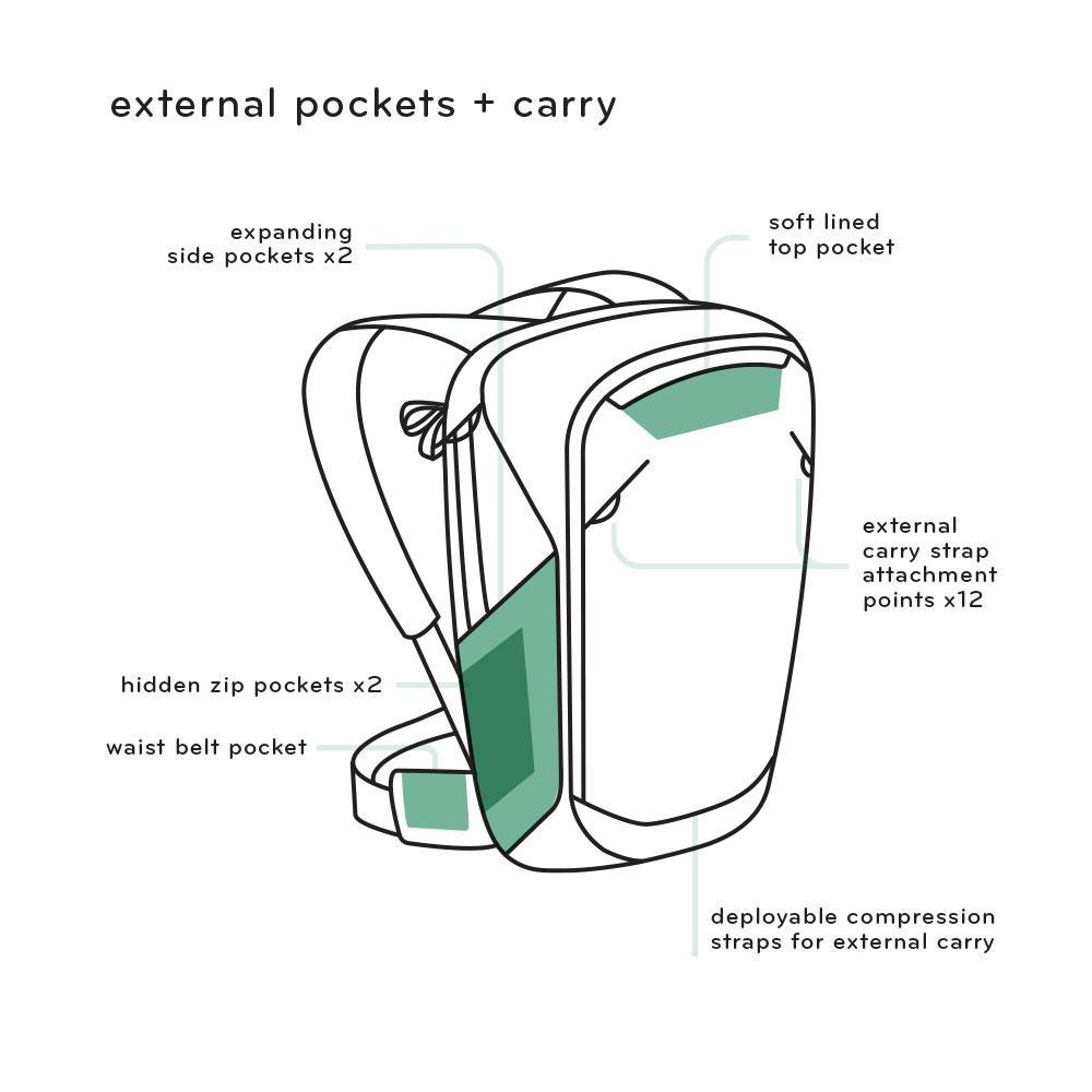 ピークデザインのトラベルラインバックパック