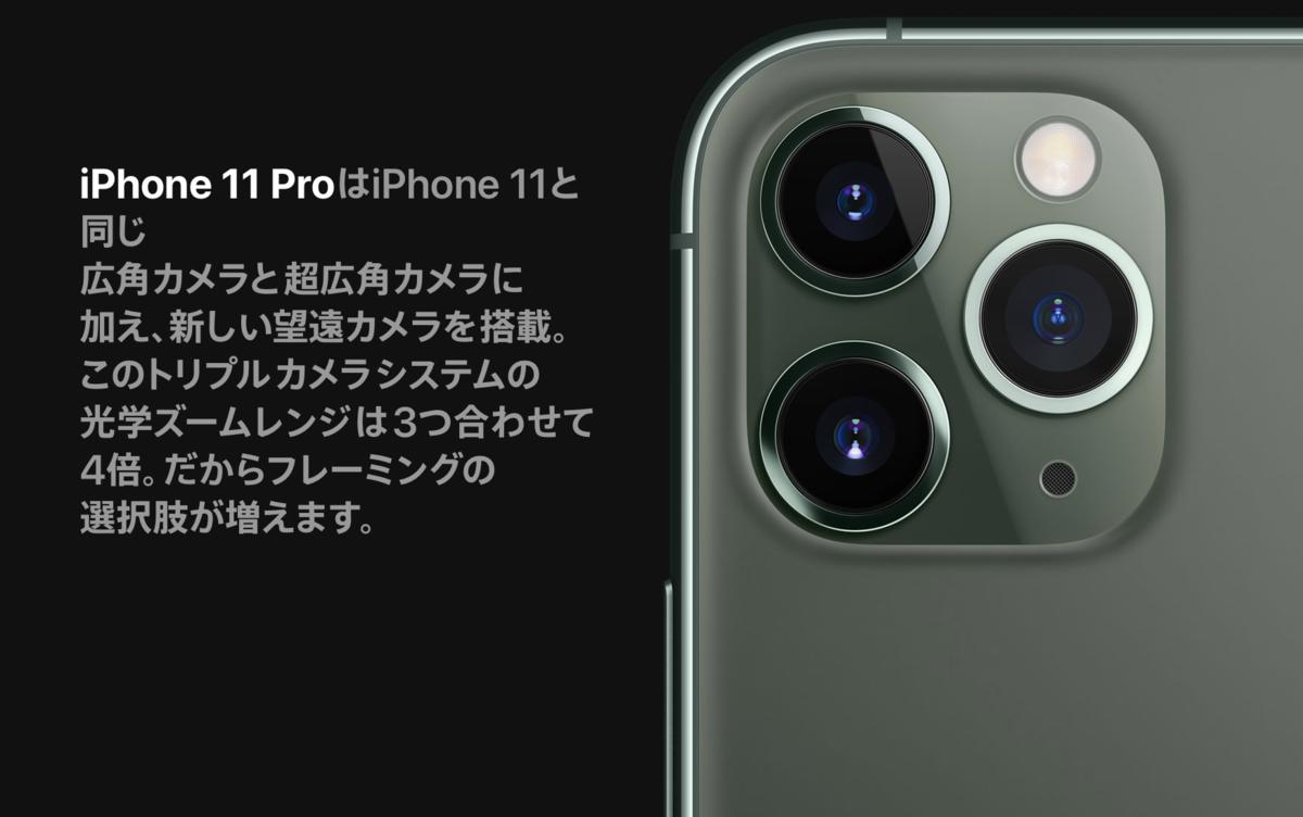 iPhone 11・iPhone 11 Pro・iPhone 11 Pro Max