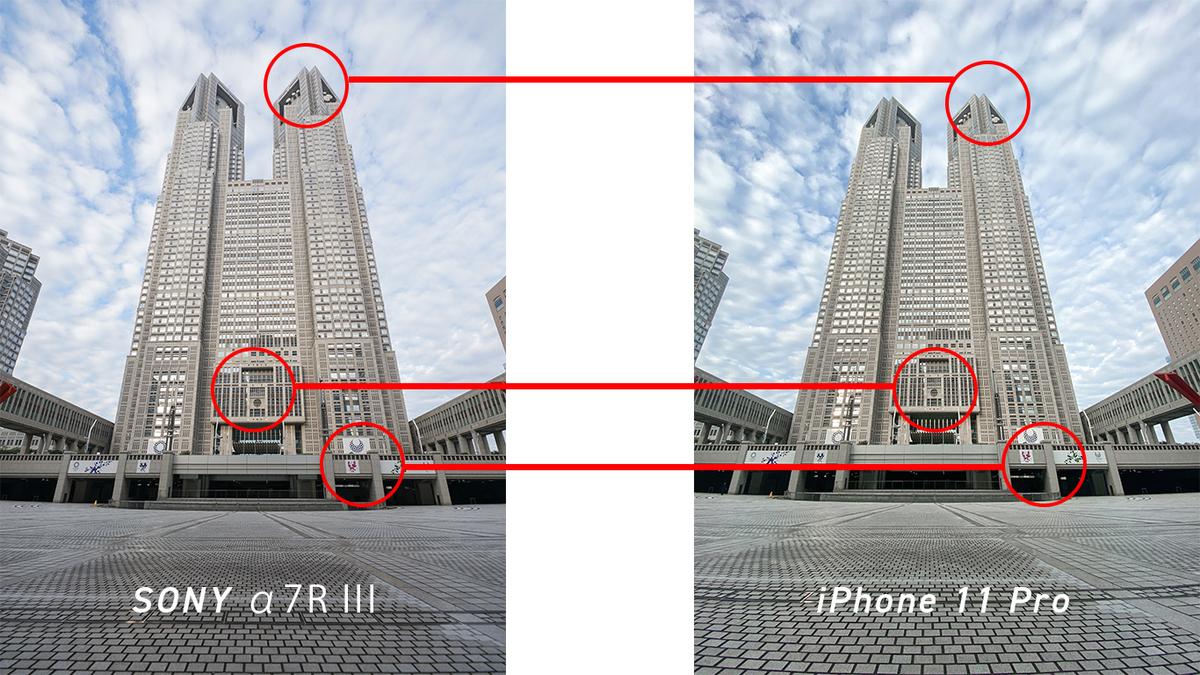 iPhoneとSONY α7RIIIの比較