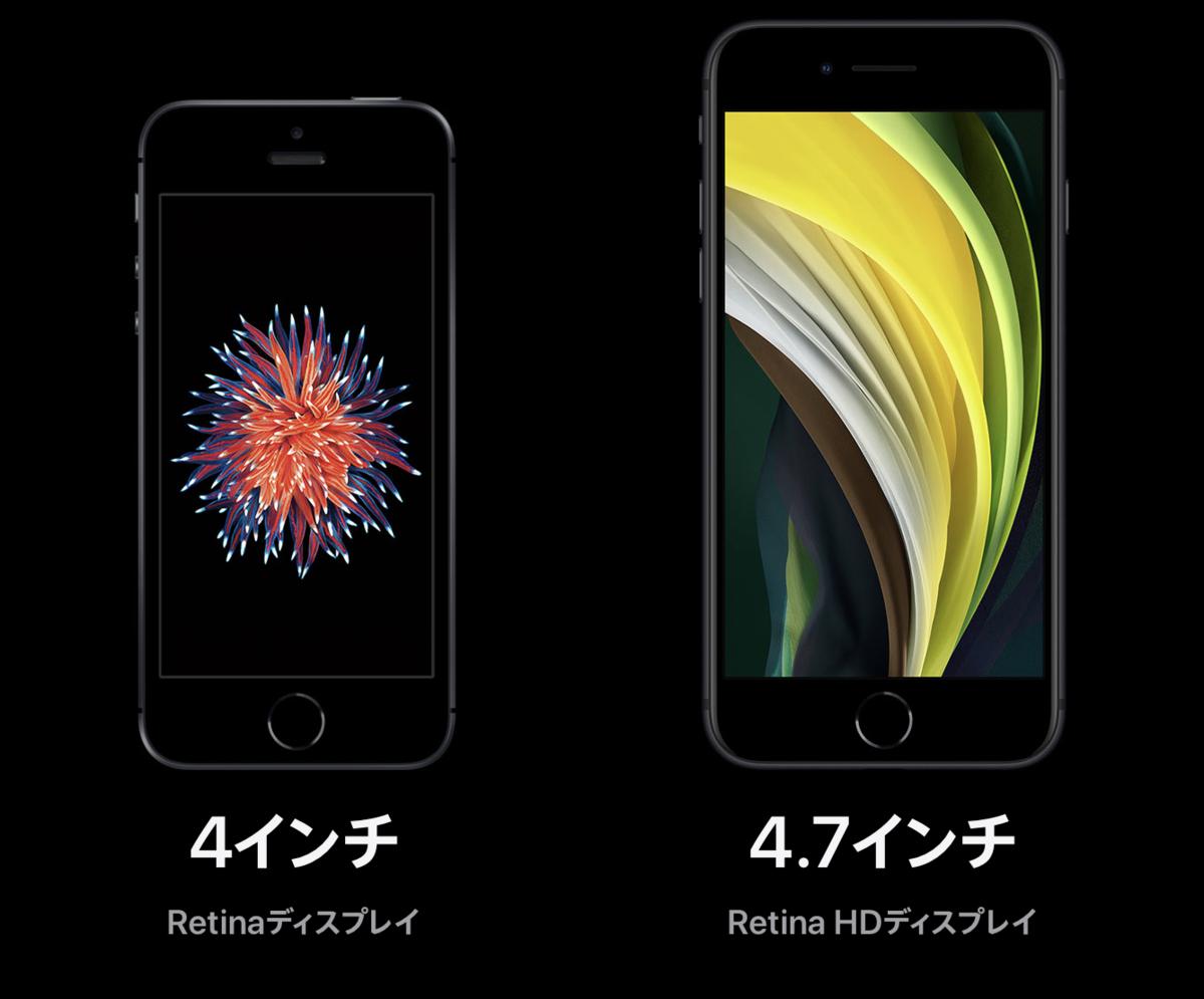 左がiPhone SE(第一世代)、右がiPhone SE(2020)