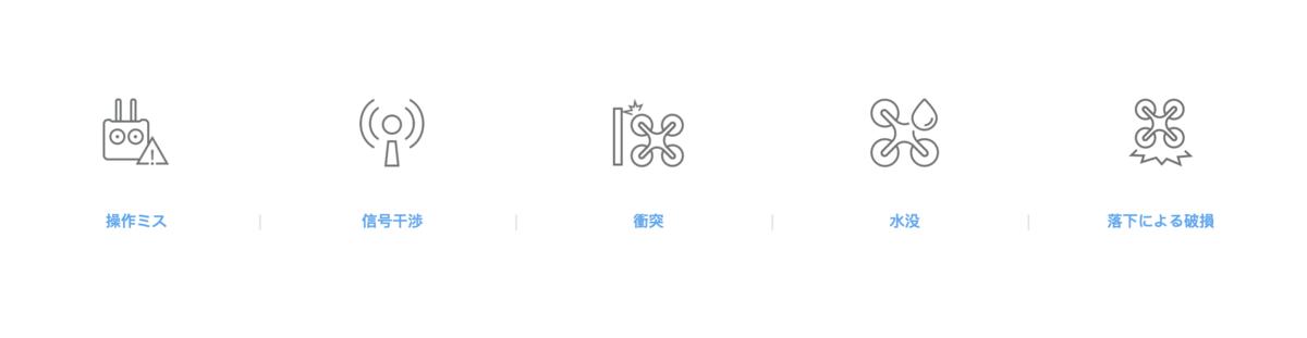 DJICare Refresh 適用シーン