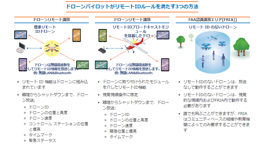f:id:dronejo:20210503082328p:plain