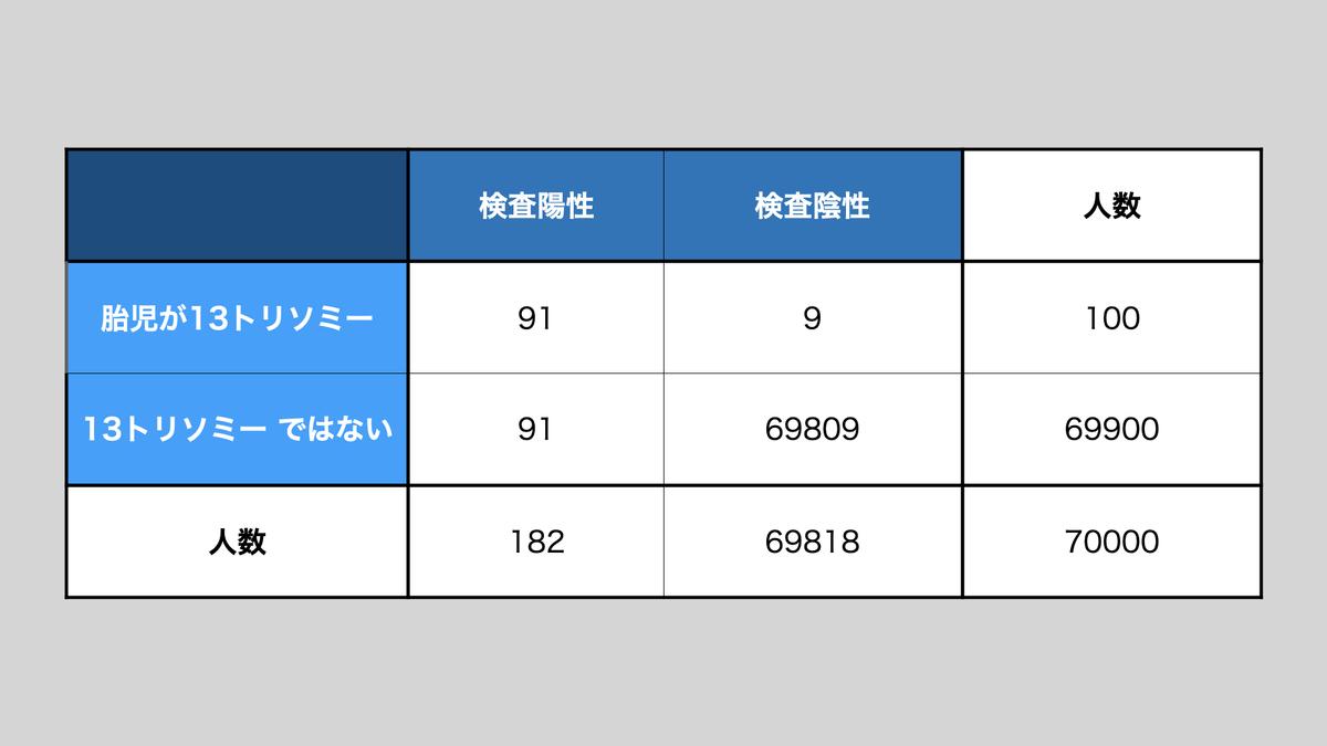 f:id:drsushi:20200422220615j:plain