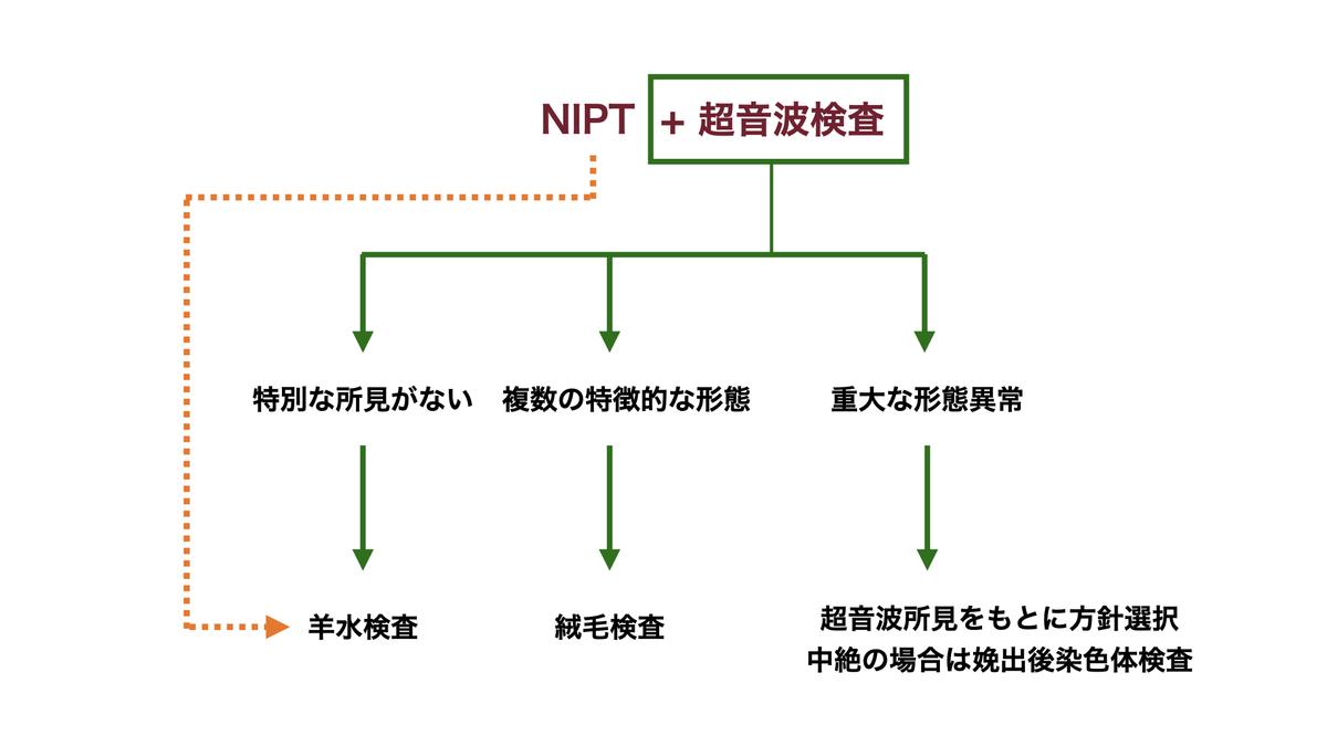 f:id:drsushi:20200425121759j:plain