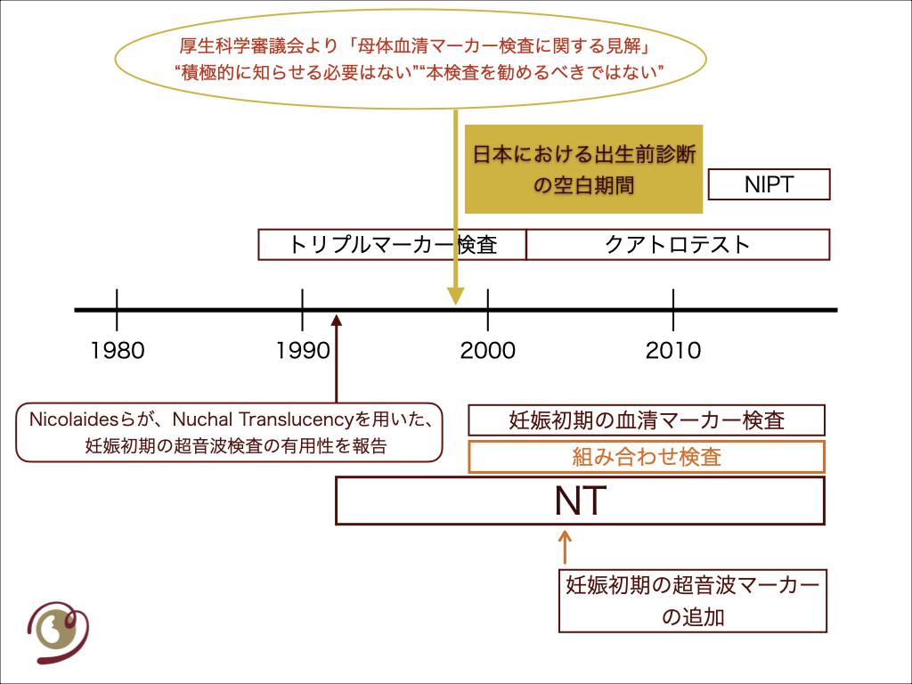 f:id:drsushi:20200530094641j:plain