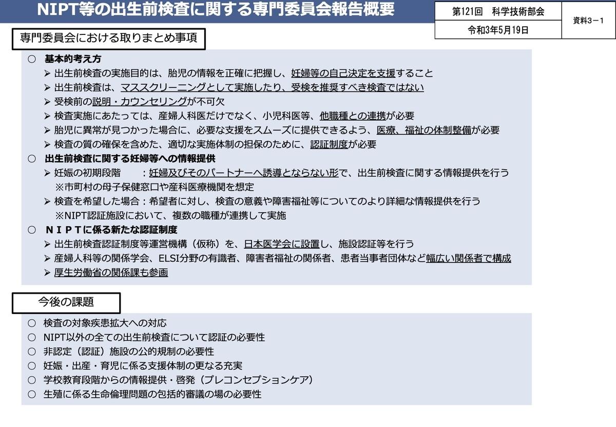 f:id:drsushi:20210521172224j:plain