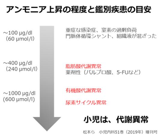 f:id:drtasu0805:20210408095011p:plain