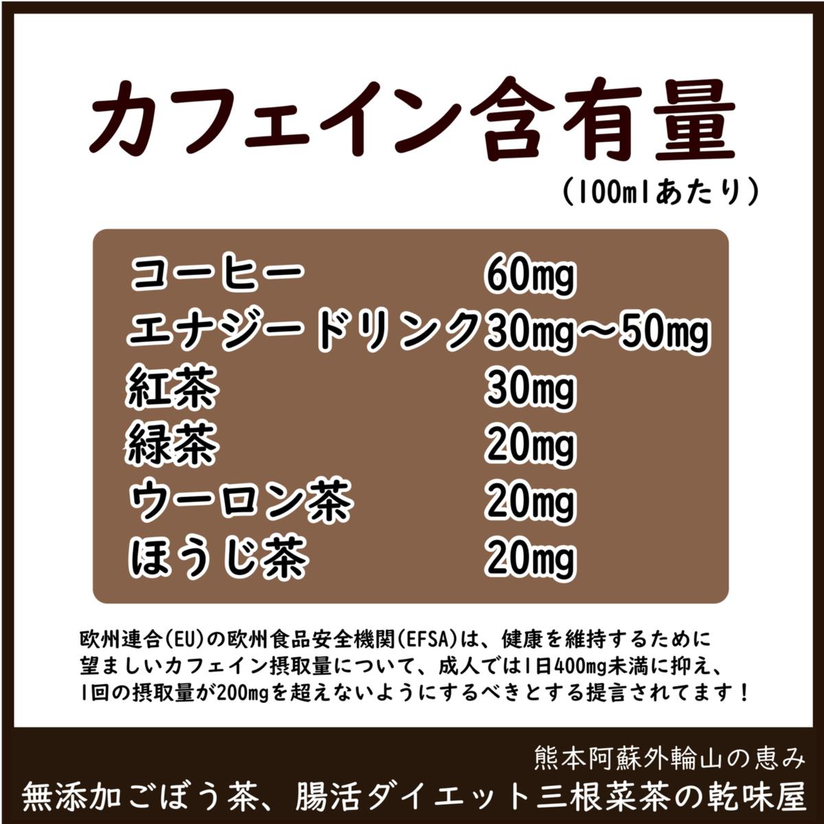 f:id:drymon-kanmiya:20210105024823j:plain