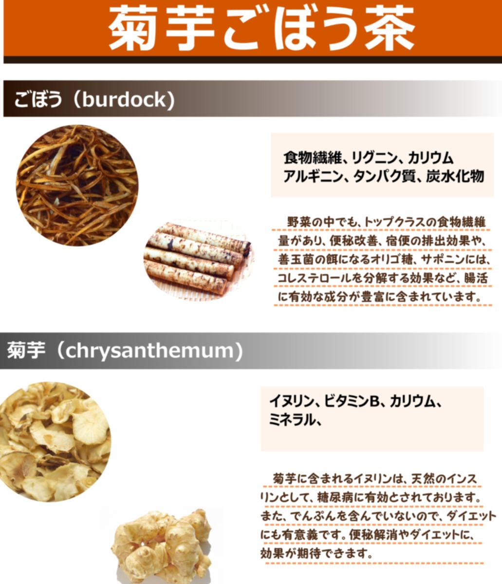 f:id:drymon-kanmiya:20210109003516j:plain