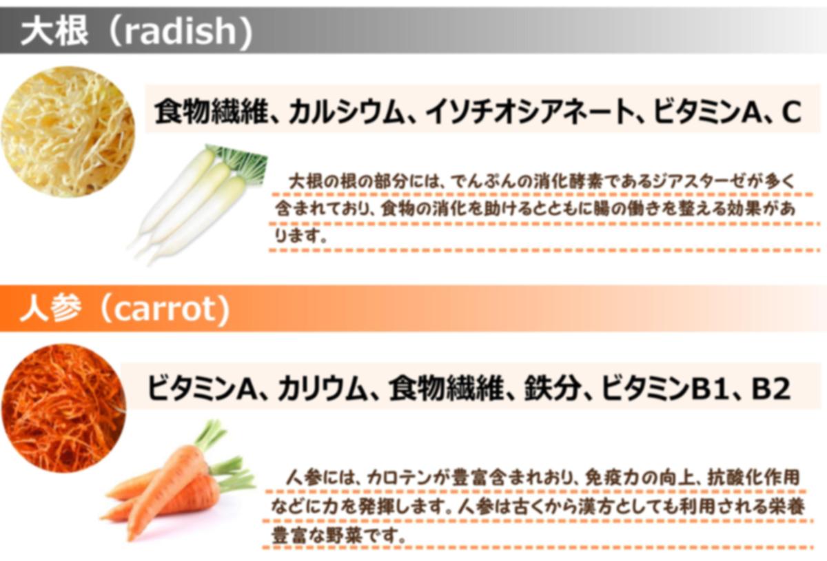 f:id:drymon-kanmiya:20210114055438j:plain