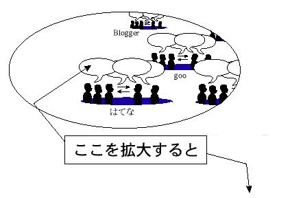 f:id:drytonguecat:20060324183346p:image