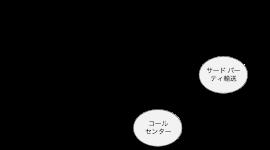 f:id:dskst9:20190113215748p:plain