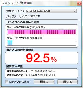 マッハドライブ(2010.03.11)