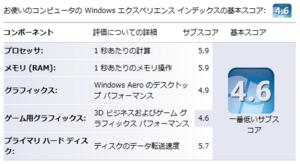 Windows エクスペリエンス