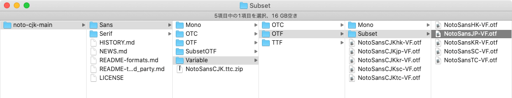 ダウンロードしたNoto Sansのフォルダ構成