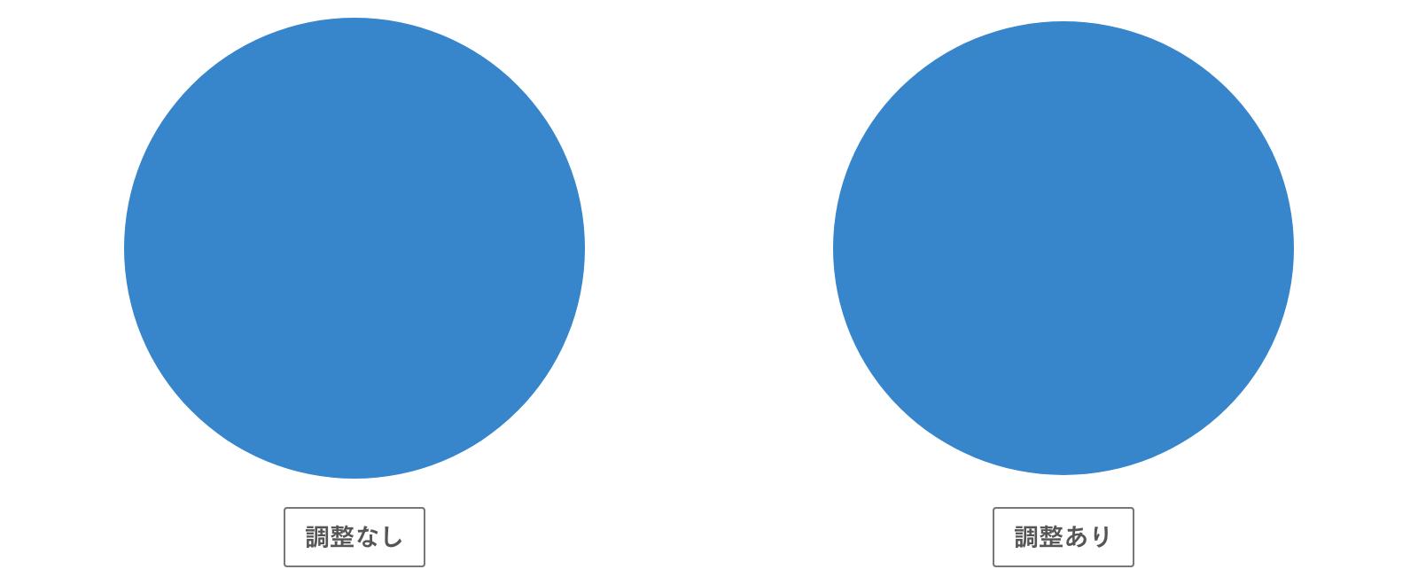 正円の比較