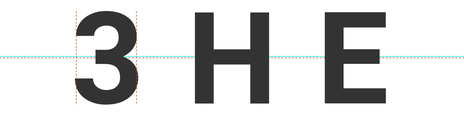 上方過大視を調整した書体デザイン