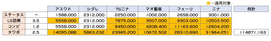 f:id:dstin8ion:20200211124347p:plain