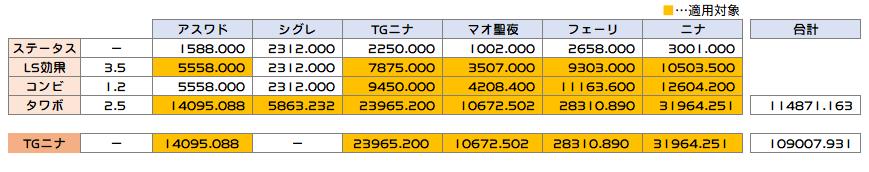f:id:dstin8ion:20200211130301p:plain